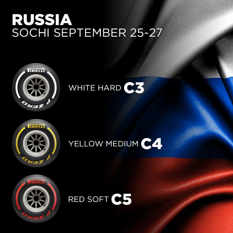 Pirelli annuncia le gomme per Mugello e Sochi